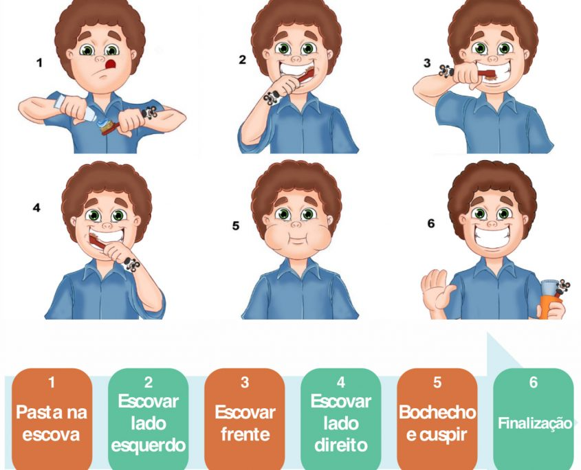 Cartões para escovar os dentes, feito para autistas — Tismoo