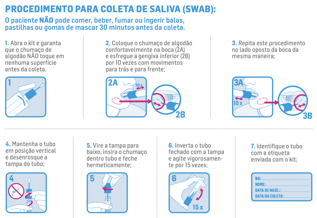 Como fazer a coleta de saliva na Tismoo no exame genético para autismo